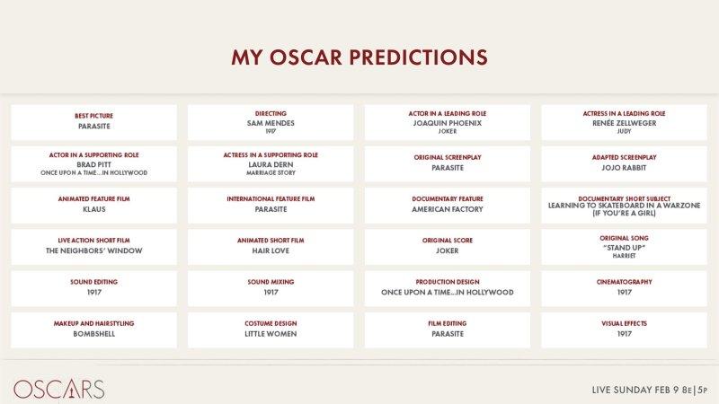 """Las predicciones de """"La Academia""""."""